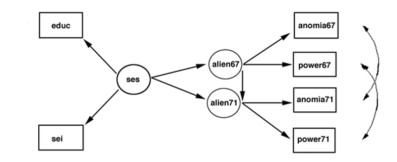 models with example